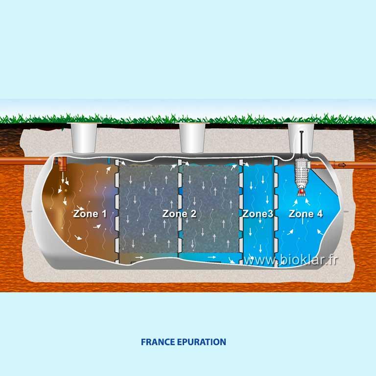 prix d une micro station d'épuration Tricel Bioklar Eloywater Delphin Innoclair Graf Eparcyl